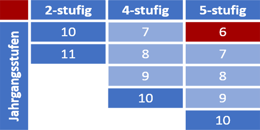stufen-ws.png